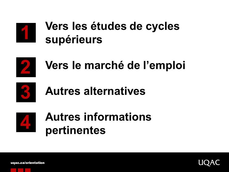 1 2 3 4 Vers les études de cycles supérieurs
