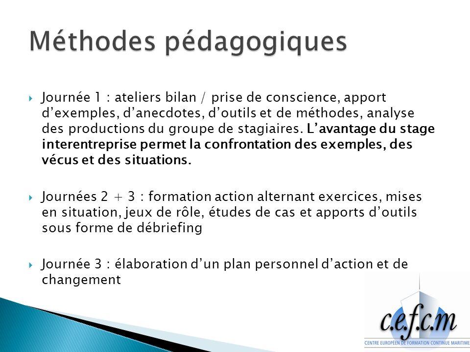 Méthodes pédagogiques