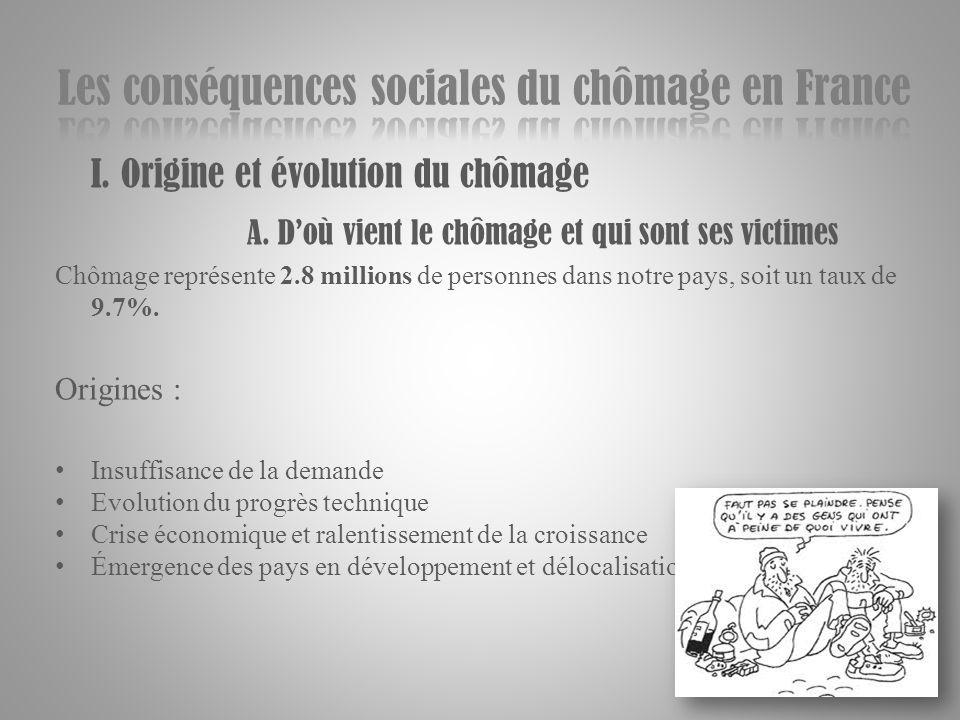 Les conséquences sociales du chômage en France