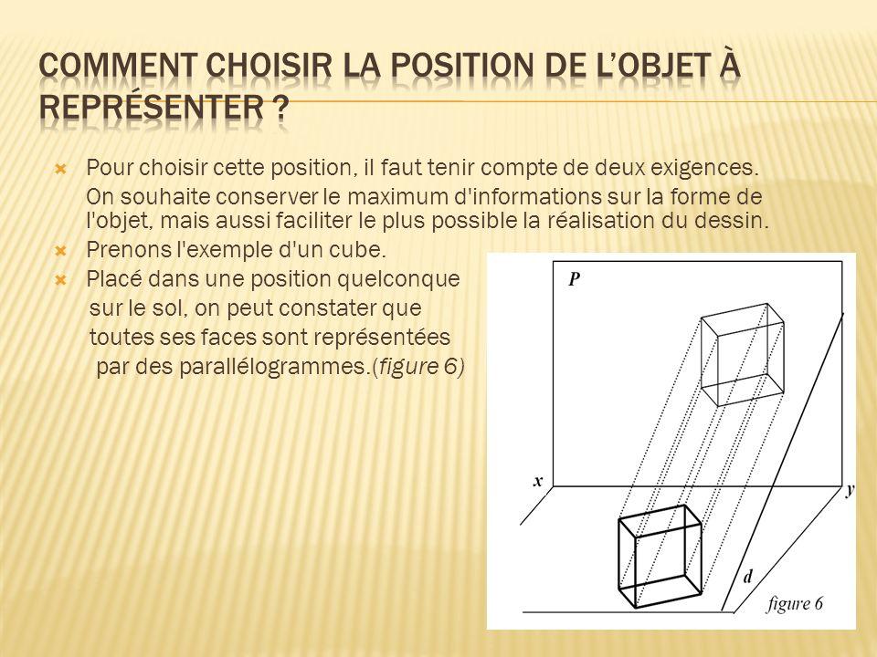 Comment choisir la position de l'objet à représenter