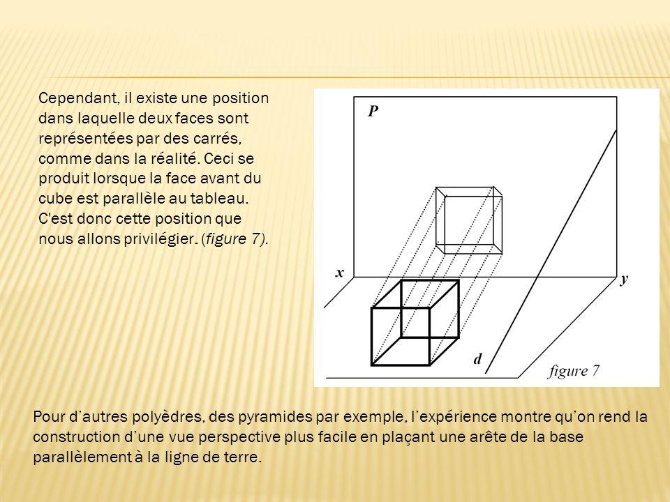 Cependant, il existe une position dans laquelle deux faces sont représentées par des carrés, comme dans la réalité. Ceci se produit lorsque la face avant du cube est parallèle au tableau. C est donc cette position que nous allons privilégier. (figure 7).