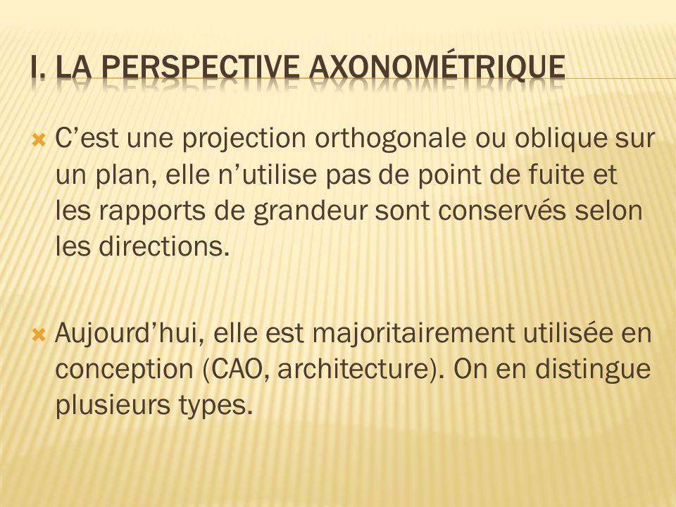 I. La perspective axonométrique