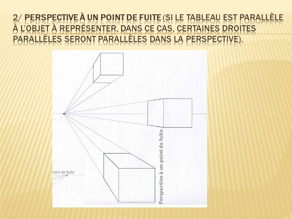 2/ Perspective à un point de fuite (si le tableau est parallèle à l'objet à représenter, dans ce cas, certaines droites parallèles seront parallèles dans la perspective).