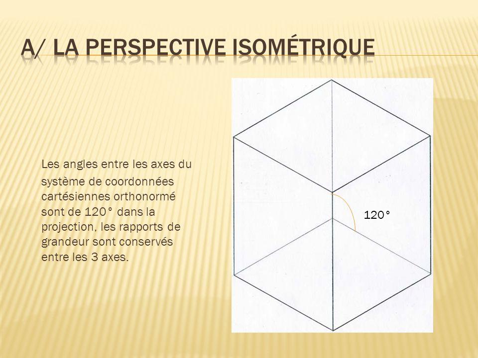 a/ La perspective isométrique
