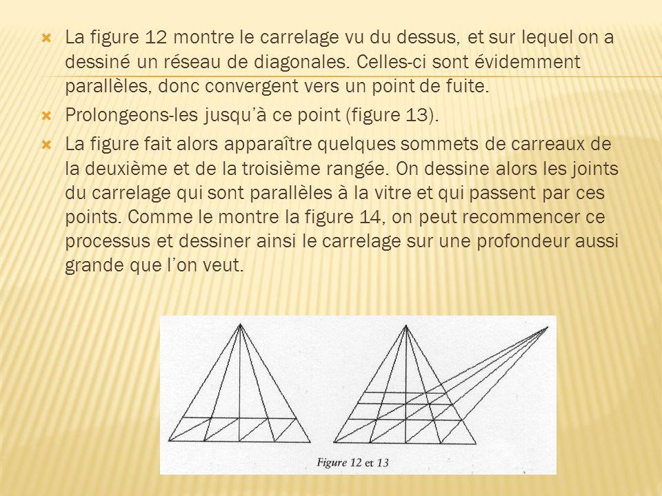 La figure 12 montre le carrelage vu du dessus, et sur lequel on a dessiné un réseau de diagonales. Celles-ci sont évidemment parallèles, donc convergent vers un point de fuite.