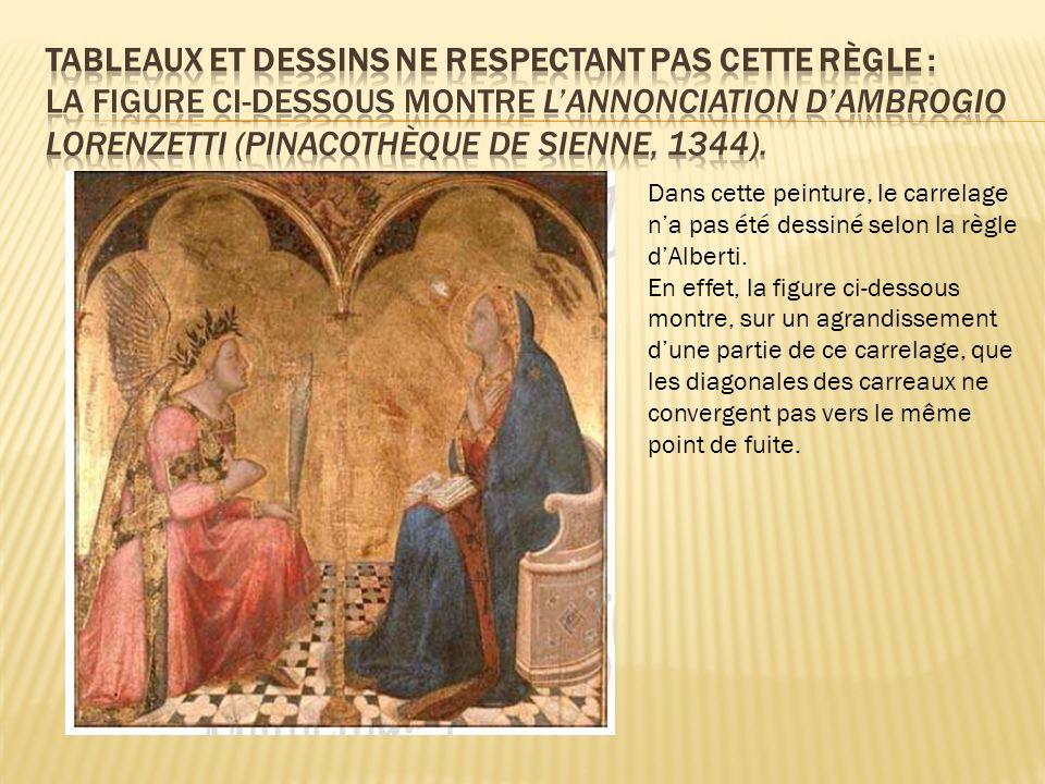 Tableaux et dessins ne respectant pas cette règle : La figure ci-dessous montre L'annonciation d'Ambrogio Lorenzetti (Pinacothèque de Sienne, 1344).