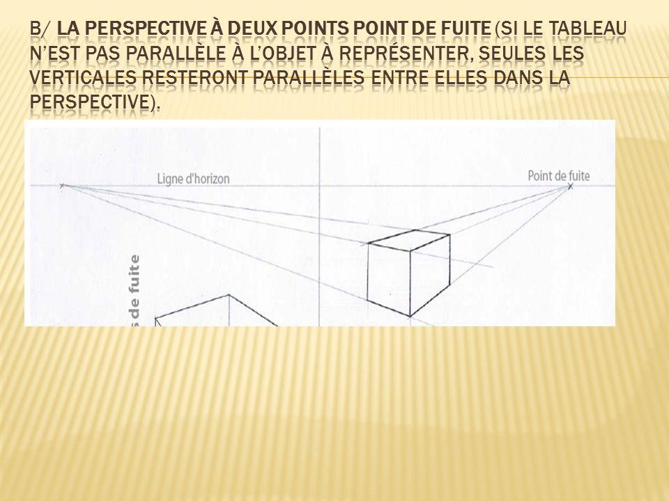 b/ La perspective à deux points point de fuite (si le tableau n'est pas parallèle à l'objet à représenter, seules les verticales resteront parallèles entre elles dans la perspective).