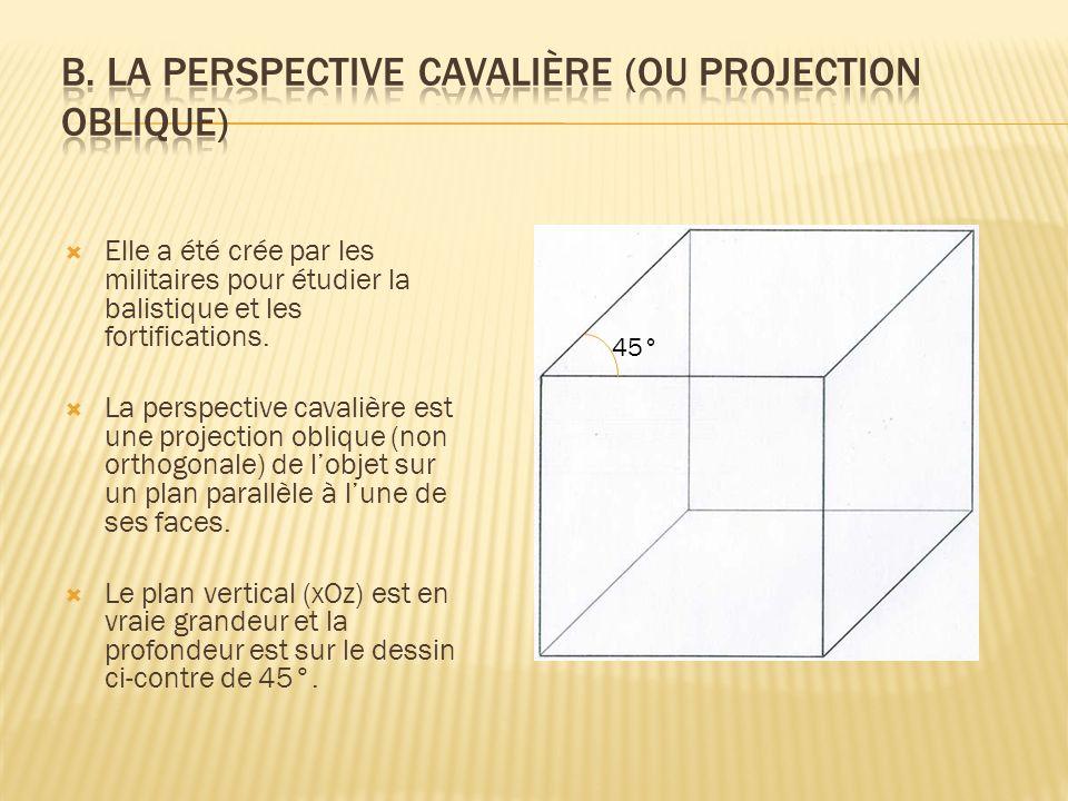b. La perspective cavalière (ou projection oblique)