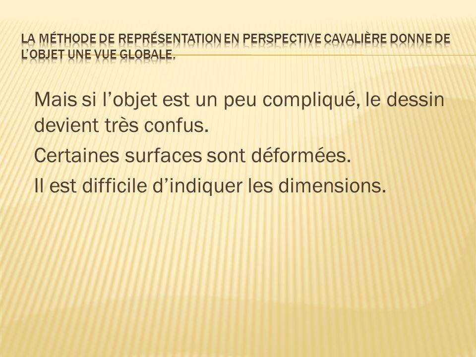 La méthode de représentation en perspective cavalière donne de l'objet une vue globale.