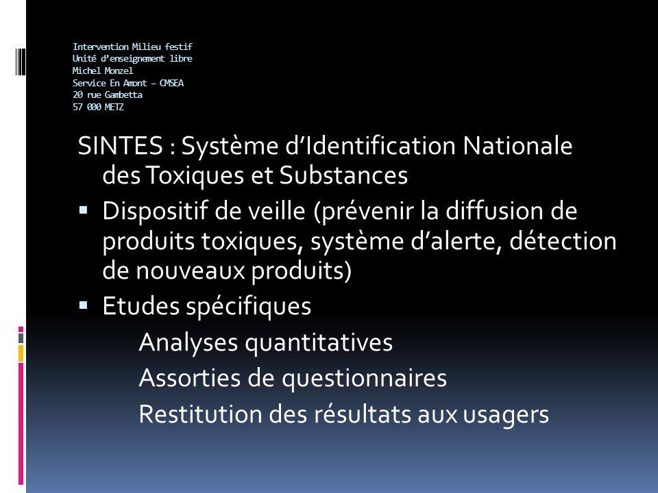 SINTES : Système d'Identification Nationale des Toxiques et Substances