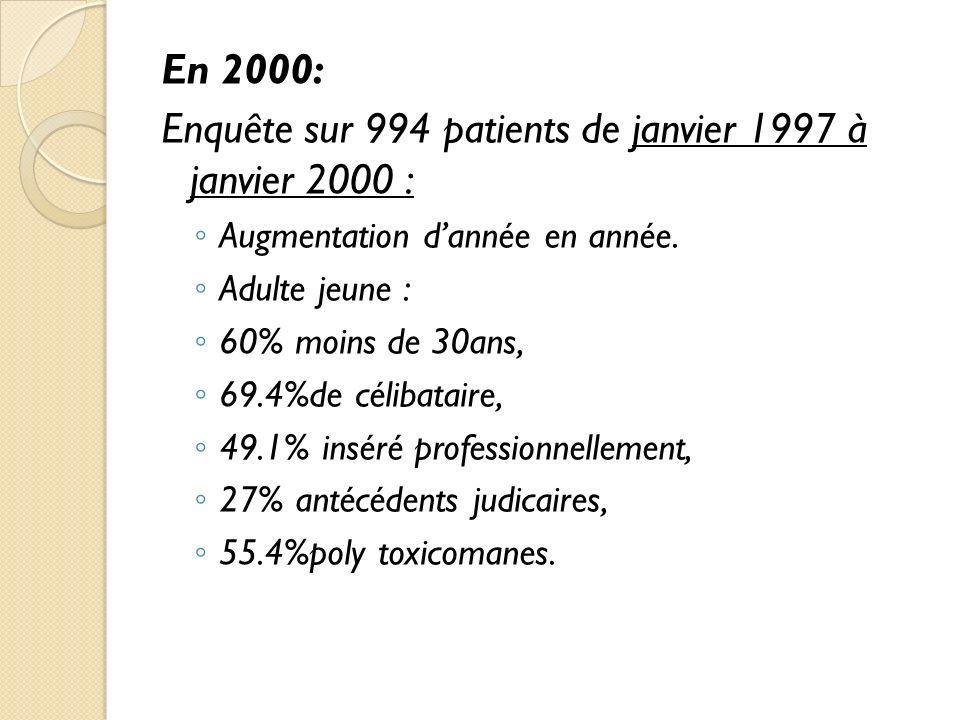 Enquête sur 994 patients de janvier 1997 à janvier 2000 :