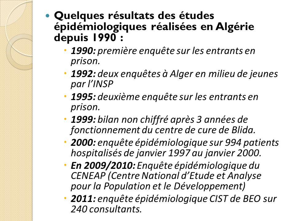 Quelques résultats des études épidémiologiques réalisées en Algérie depuis 1990 :