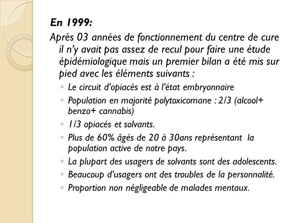En 1999: