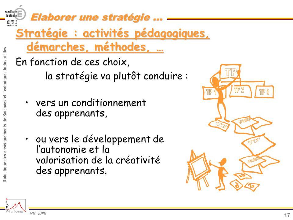 cours TD TP Stratégie : activités pédagogiques, démarches, méthodes, …