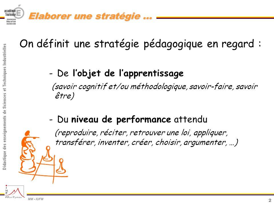 On définit une stratégie pédagogique en regard :
