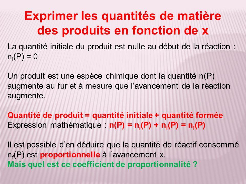 Exprimer les quantités de matière des produits en fonction de x