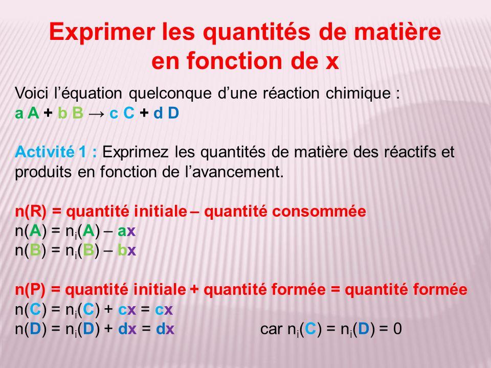 Exprimer les quantités de matière en fonction de x