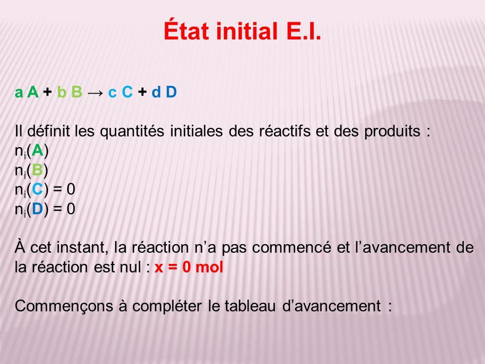 État initial E.I. a A + b B → c C + d D