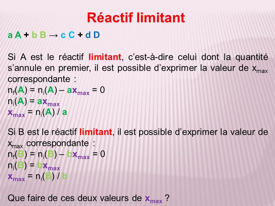 Réactif limitant a A + b B → c C + d D