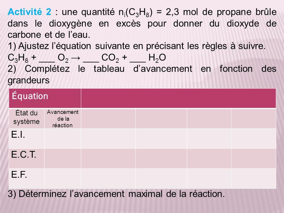 1) Ajustez l'équation suivante en précisant les règles à suivre.