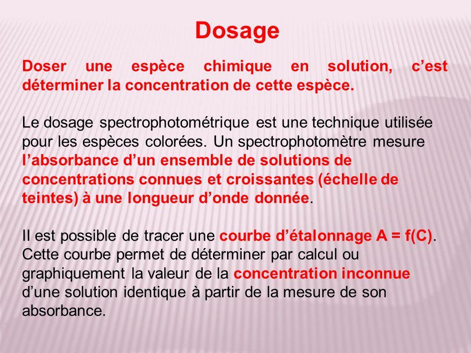 Dosage Doser une espèce chimique en solution, c'est déterminer la concentration de cette espèce.