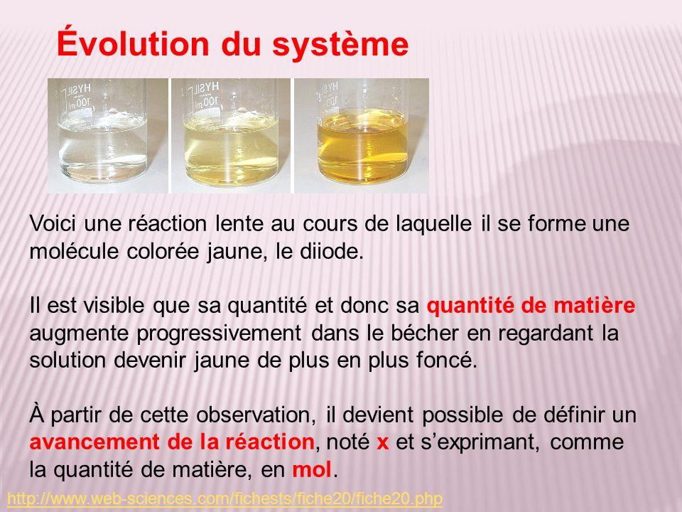 Évolution du système Voici une réaction lente au cours de laquelle il se forme une molécule colorée jaune, le diiode.