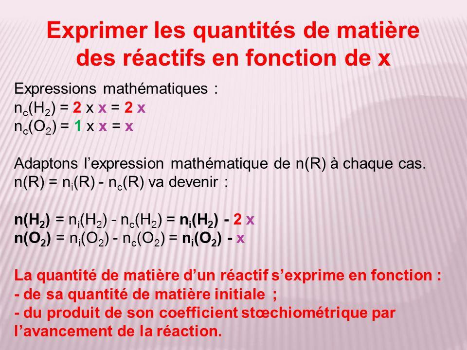 Exprimer les quantités de matière des réactifs en fonction de x