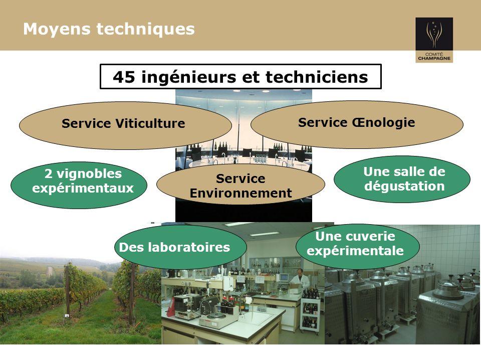 45 ingénieurs et techniciens
