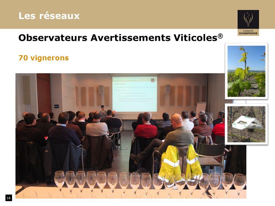 Observateurs Avertissements Viticoles®