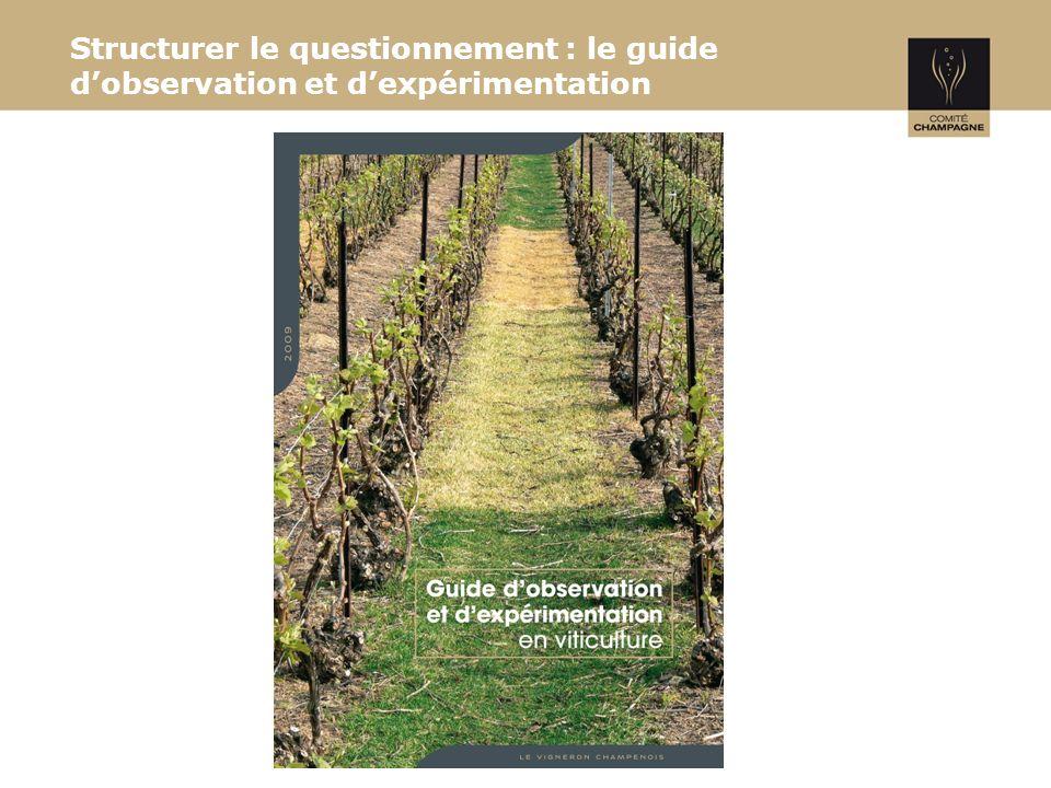 Structurer le questionnement : le guide d'observation et d'expérimentation