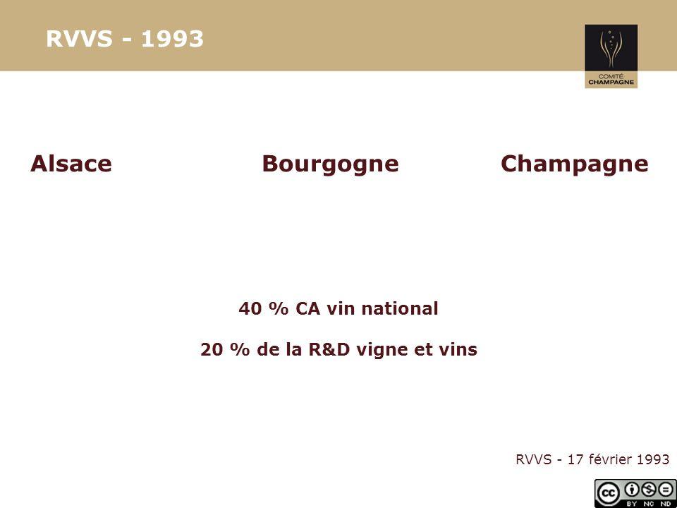 Alsace Bourgogne Champagne