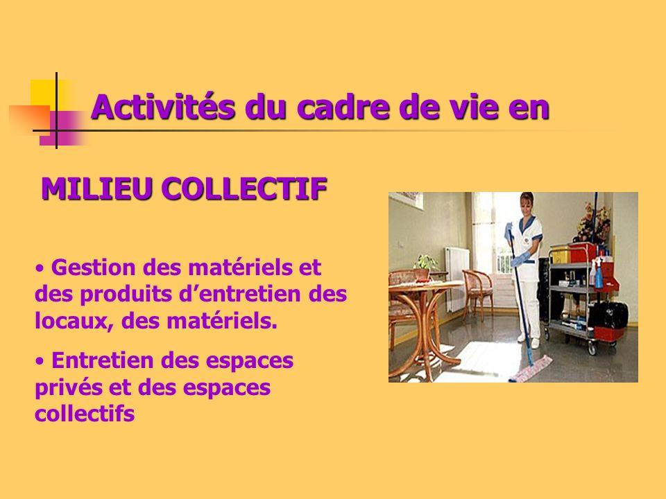Activités du cadre de vie en