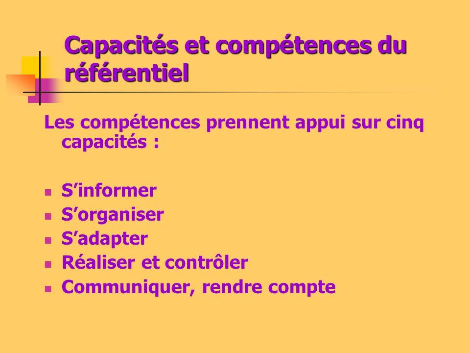Capacités et compétences du référentiel