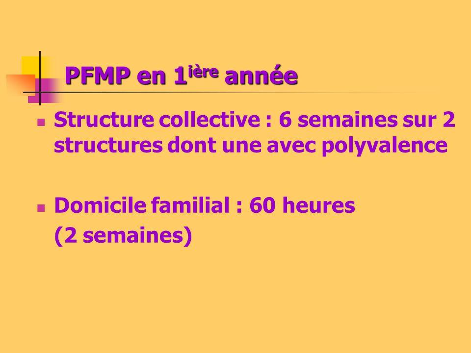 PFMP en 1ière année Structure collective : 6 semaines sur 2 structures dont une avec polyvalence. Domicile familial : 60 heures.