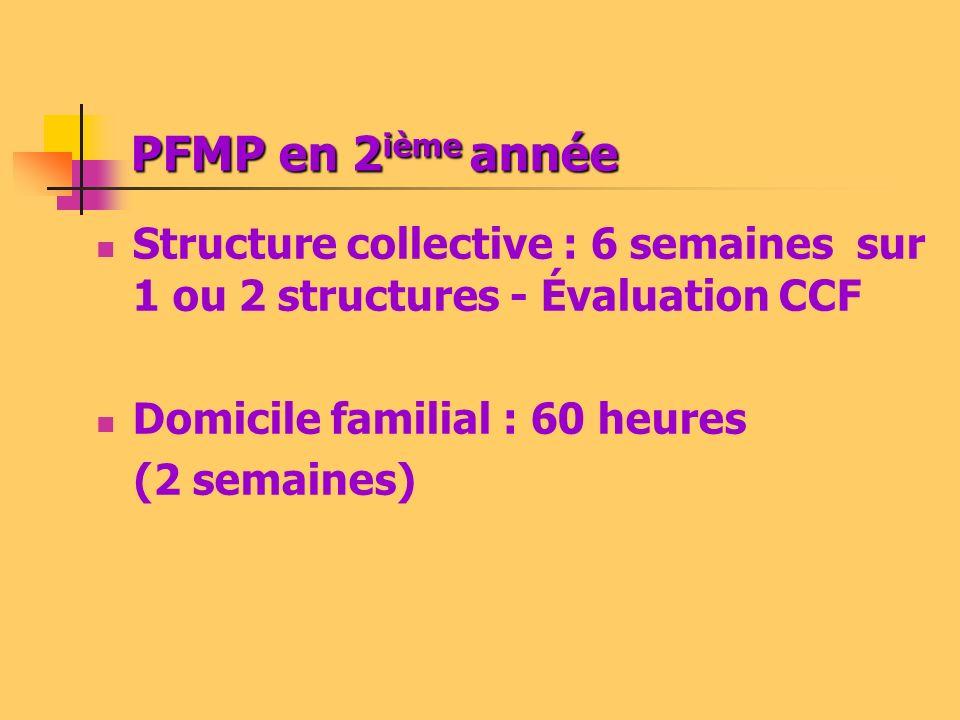 PFMP en 2ième année Structure collective : 6 semaines sur 1 ou 2 structures - Évaluation CCF. Domicile familial : 60 heures.