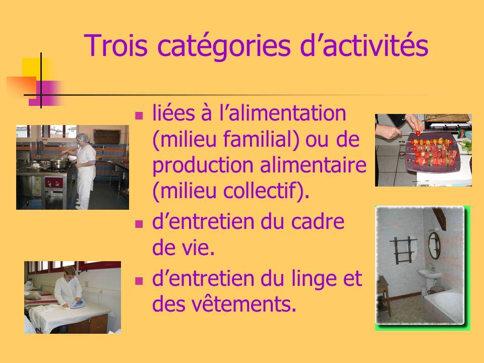 Trois catégories d'activités