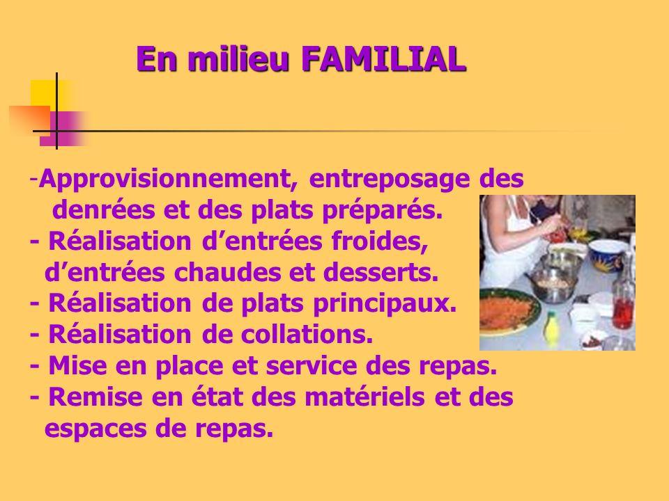 En milieu FAMILIAL