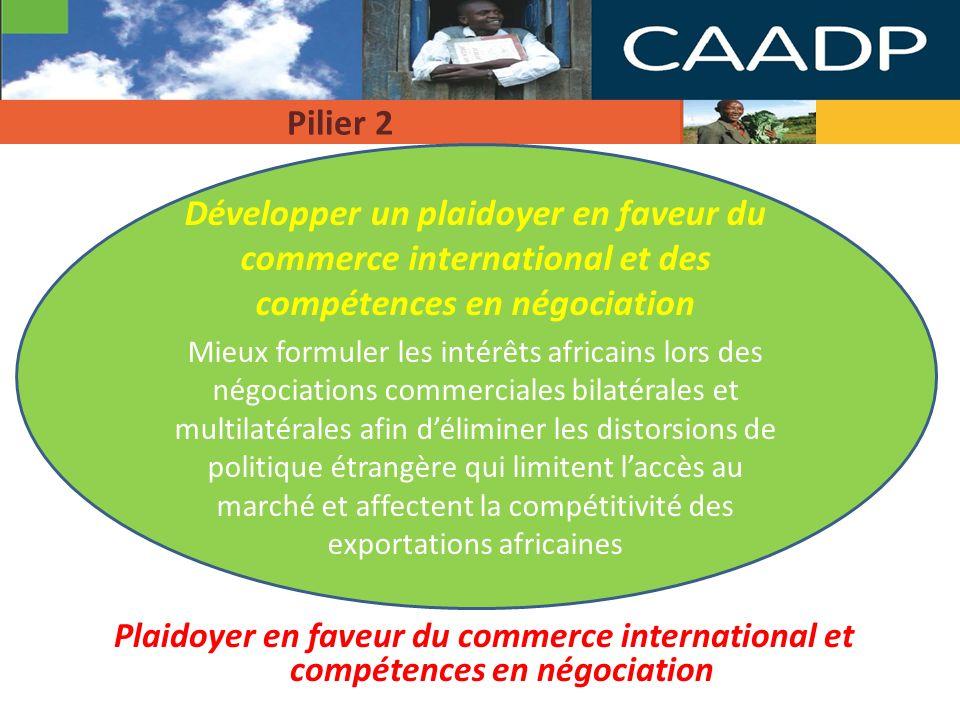 Pilier 2 Développer un plaidoyer en faveur du commerce international et des compétences en négociation.