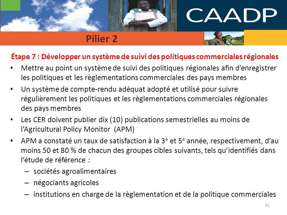 Pilier 2 Étape 7 : Développer un système de suivi des politiques commerciales régionales.