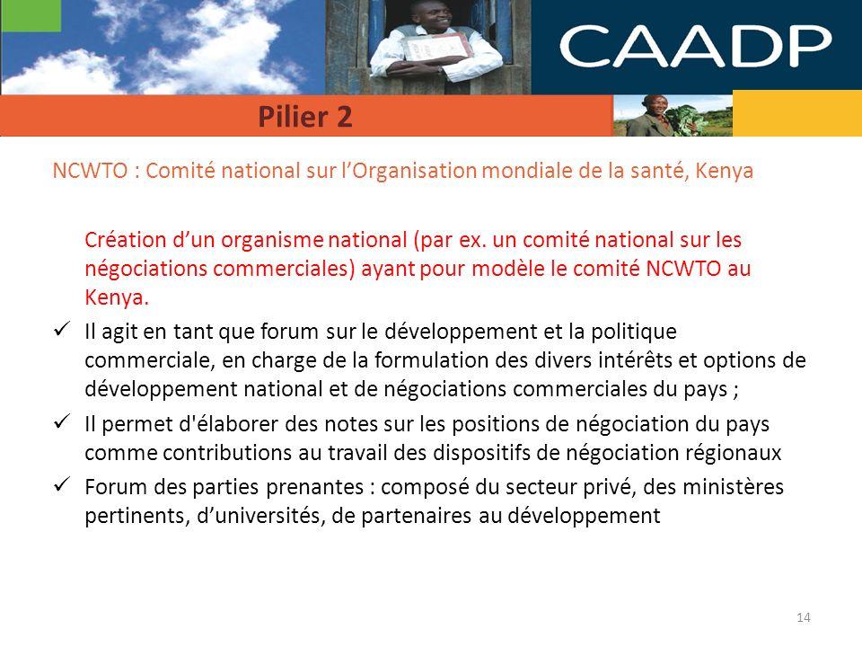 Pilier 2 NCWTO : Comité national sur l'Organisation mondiale de la santé, Kenya.