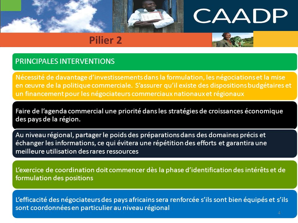 Pilier 2 PRINCIPALES INTERVENTIONS