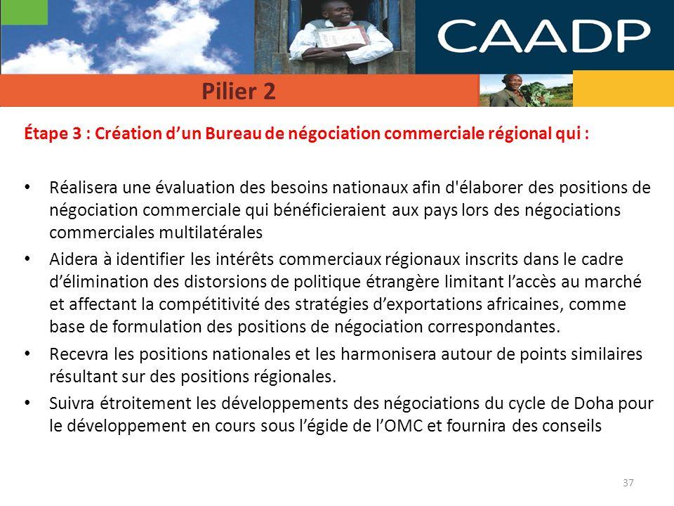 Pilier 2 Étape 3 : Création d'un Bureau de négociation commerciale régional qui :