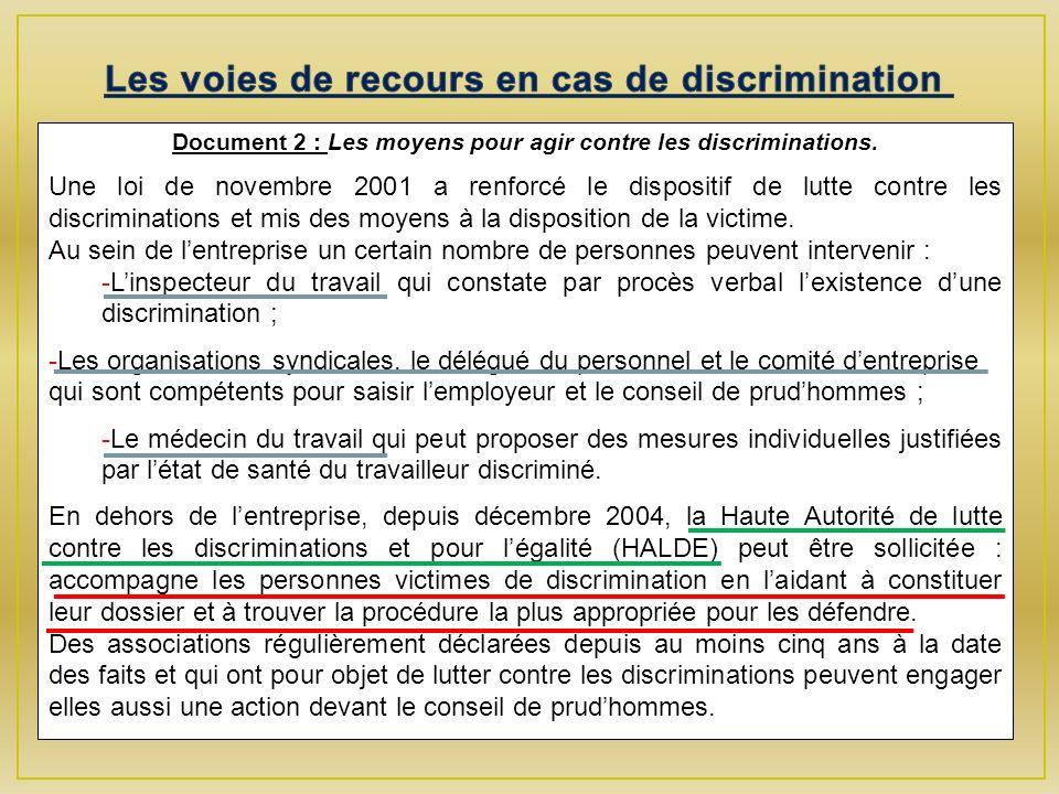 Les voies de recours en cas de discrimination