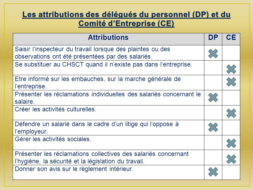 Les attributions des délégués du personnel (DP) et du Comité d'Entreprise (CE)