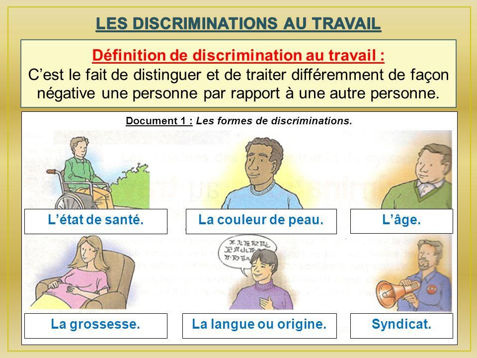 LES DISCRIMINATIONS AU TRAVAIL