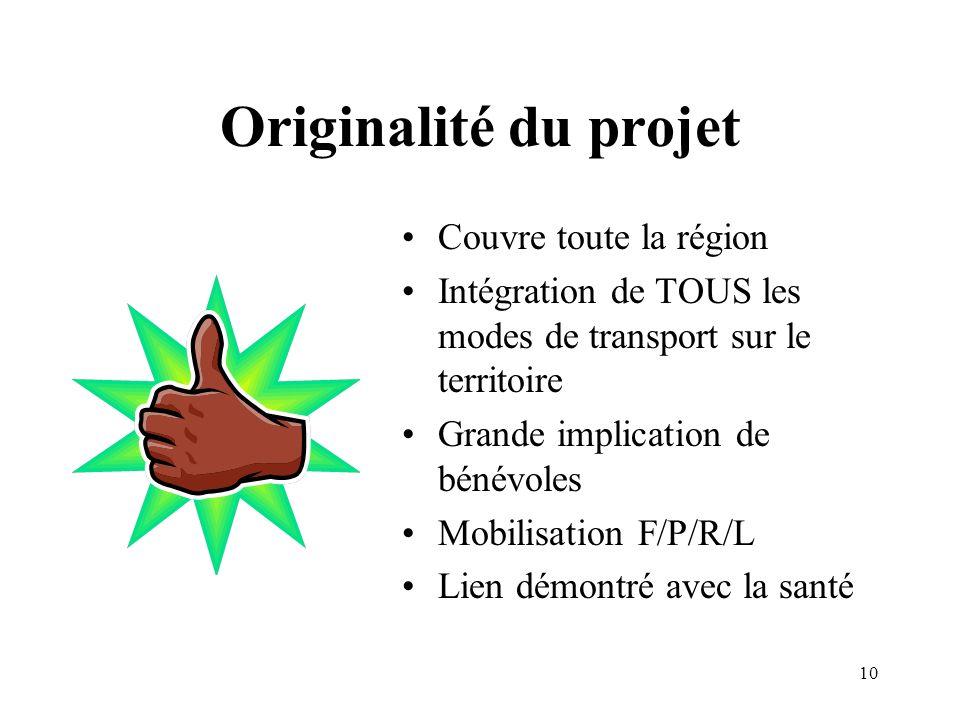 Originalité du projet Couvre toute la région