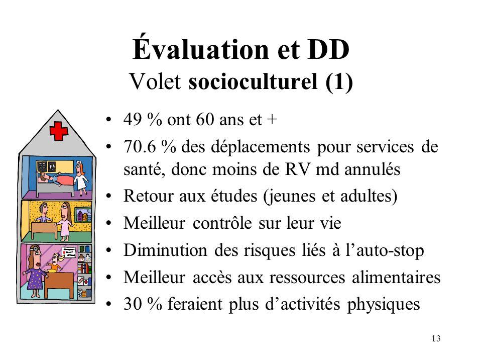 Évaluation et DD Volet socioculturel (1)
