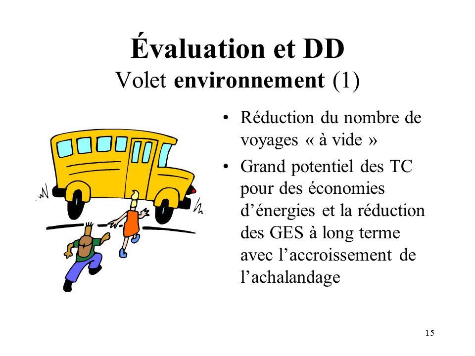 Évaluation et DD Volet environnement (1)