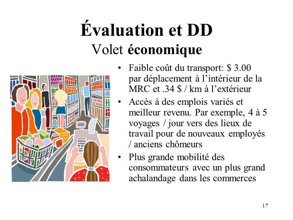 Évaluation et DD Volet économique