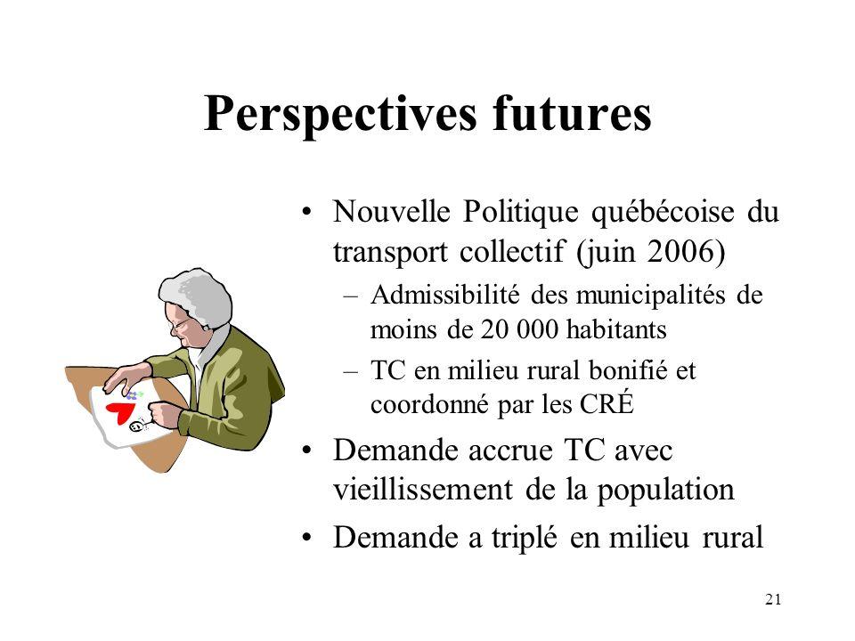 Perspectives futures Nouvelle Politique québécoise du transport collectif (juin 2006) Admissibilité des municipalités de moins de 20 000 habitants.